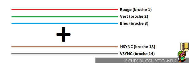 RGBHV