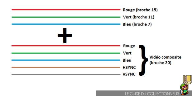 RGBsComposite