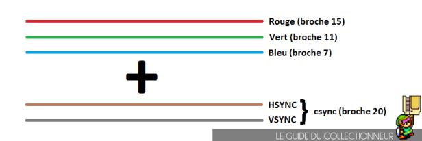 RGBsCSYNC