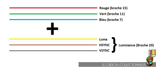 RGBsLuma